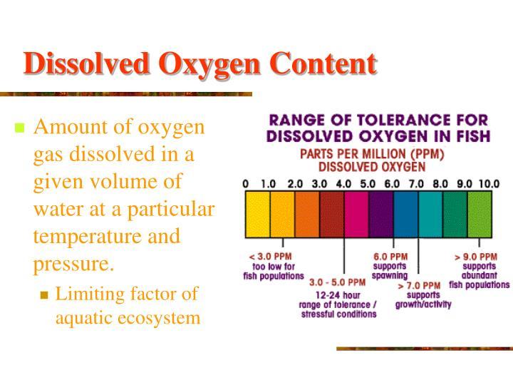 Dissolved Oxygen Content