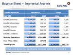 balance sheet segmental analysis