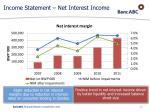 income statement net interest income