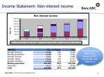 income statement non interest income
