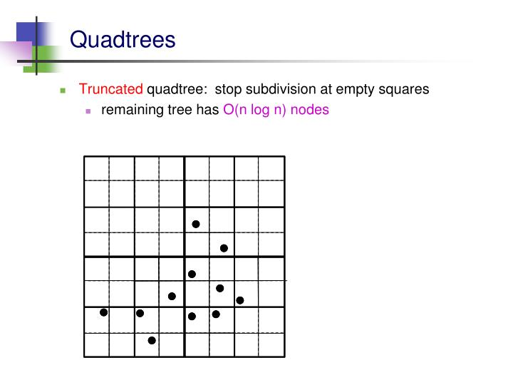 Quadtrees