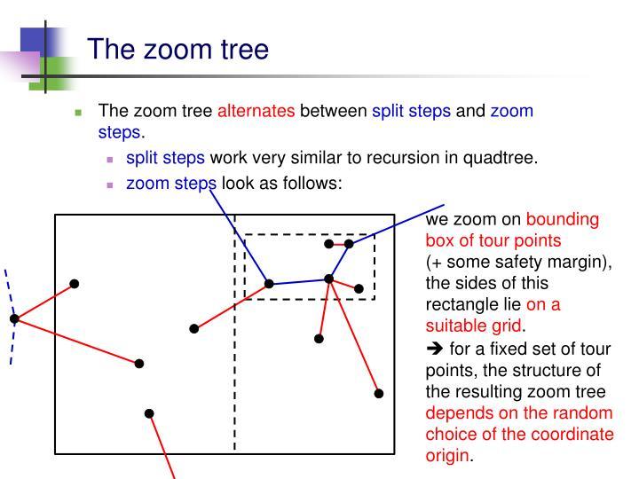 The zoom tree