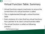 virtual function table summary