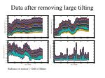 data after removing large tilting1