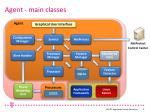 agent main classes