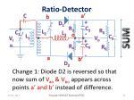 ratio detector3