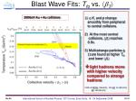 blast wave fits t fo vs b t