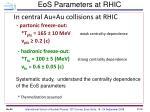 eos parameters at rhic