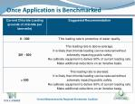 once application is benchmarked
