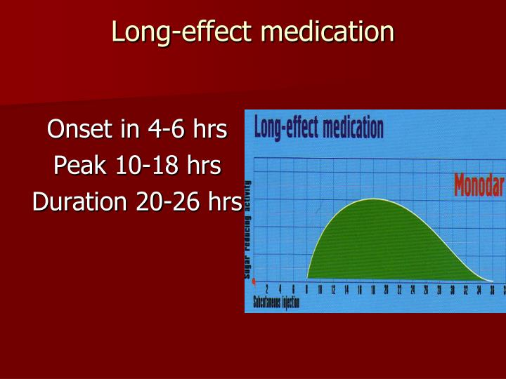 Long-effect medication