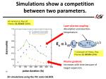 simulations show a competition between two parameters