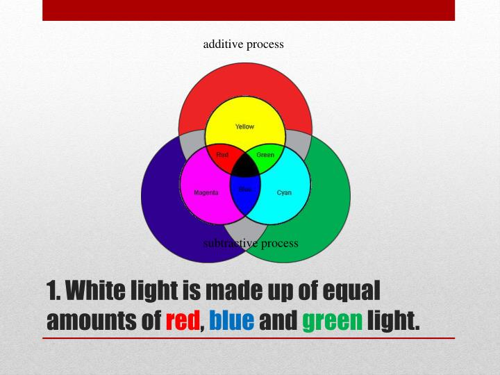 1 white light is made up of equal amounts of red blue and green light1