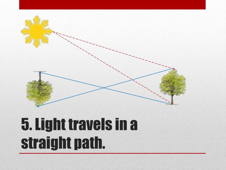 5. Light travels in a straight path.