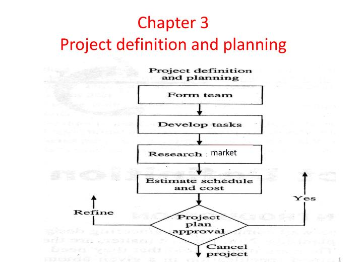 chapter 3 project definition and planning n.