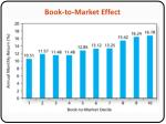 book to market effect