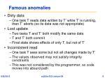 famous anomalies