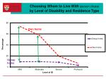 choosing whom to live with person chose by level of disability and residence type1