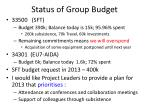 status of group budget