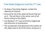 free body diagrams and the 2 nd law