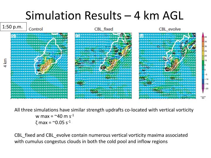 Simulation Results – 4 km AGL