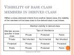 visibility of base class members in derived class