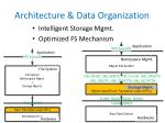architecture data organization