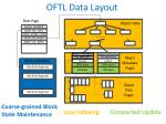 oftl data layout