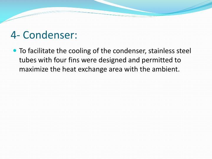 4- Condenser: