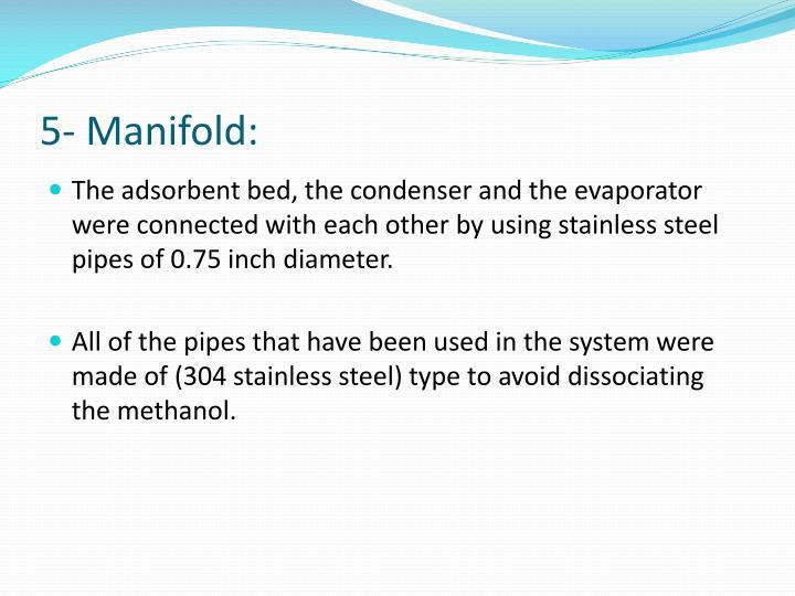 5- Manifold: