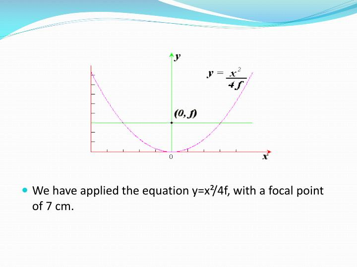 We have applied the equation y=x²/4f, with a focal point of 7 cm.