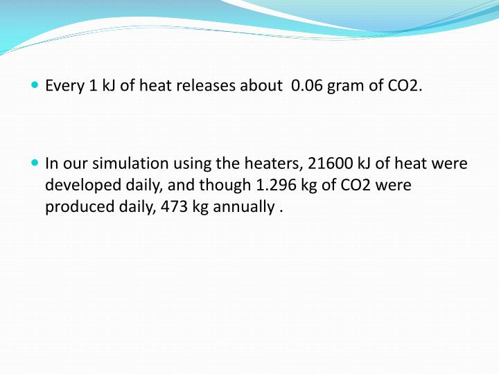 Every 1 kJ of heat releases about  0.06 gram of CO2.