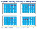 4 dynamic efficiency accounting for learning effects