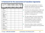 a framework for the assessment of transition trajectories