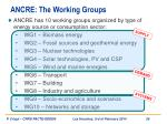 ancre the working groups