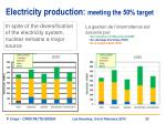 electricity production meeting the 50 target