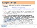 assigned roles