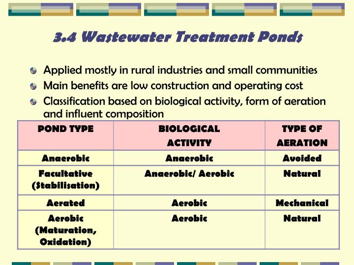 3.4 Wastewater Treatment Ponds