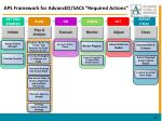 aps framework for advanced sacs required actions