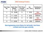 bfb challenge problem