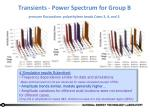 transients power spectrum for group b pressure fluctuations polyethylene beads cases 3 4 and 5