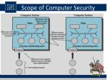 scope of computer security