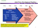 joint force development timelines