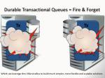 durable transactional queues fire forget