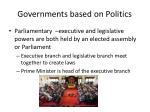 governments based on politics4