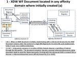 1 xdw wf document located in any affinity domain where initially created a