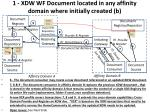 1 xdw wf document located in any affinity domain where initially created b