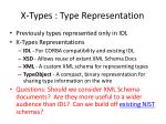 x types type representation