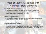 types of spaces associated with columbus state university
