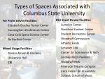 types of spaces associated with columbus state university1