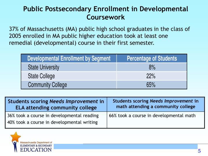 Public Postsecondary Enrollment in Developmental Coursework